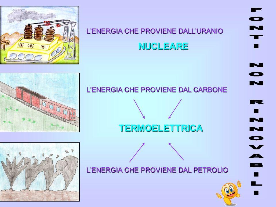 LENERGIA CHE PROVIENE DALLURANIO NUCLEARE NUCLEARE TERMOELETTRICA LENERGIA CHE PROVIENE DAL CARBONE LENERGIA CHE PROVIENE DAL PETROLIO