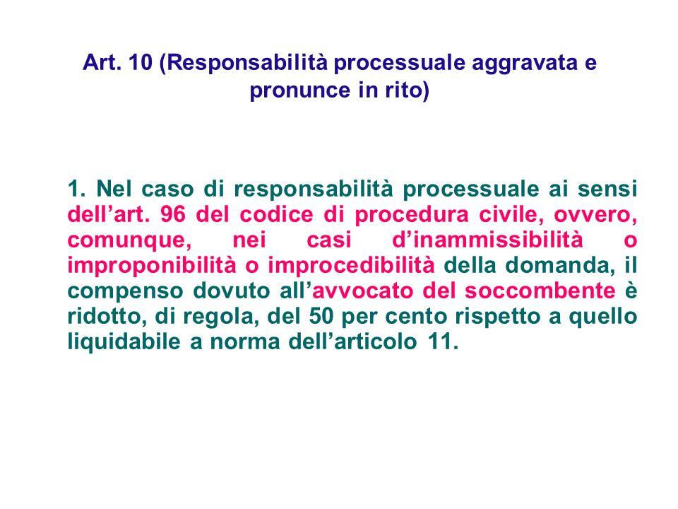 Art. 10 (Responsabilità processuale aggravata e pronunce in rito) 1. Nel caso di responsabilità processuale ai sensi dellart. 96 del codice di procedu