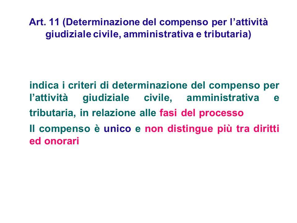 Art. 11 (Determinazione del compenso per lattività giudiziale civile, amministrativa e tributaria) indica i criteri di determinazione del compenso per