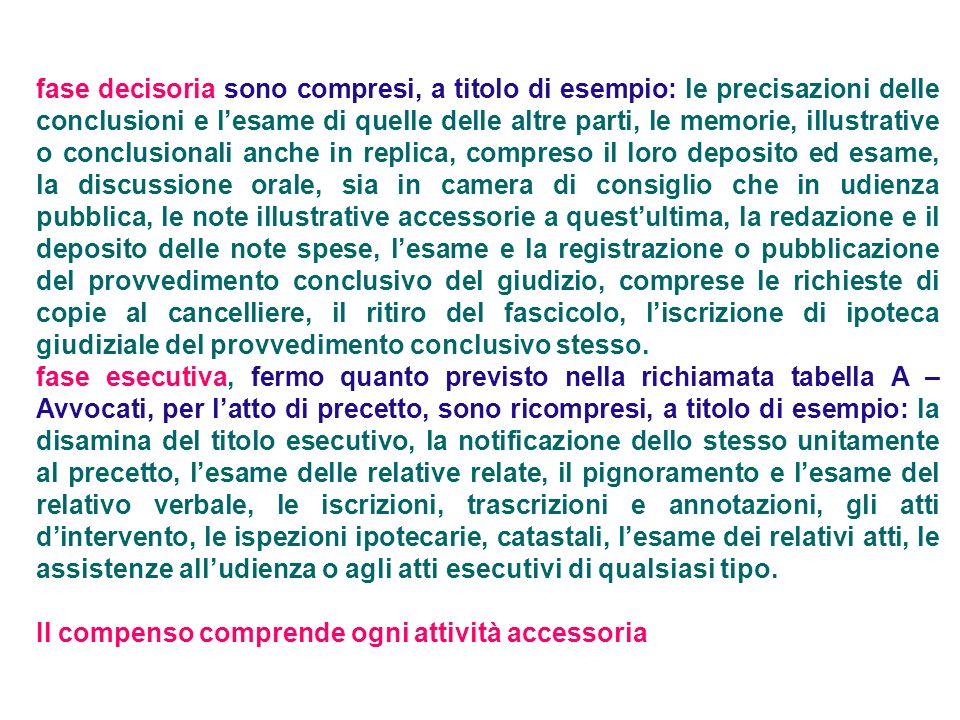 fase decisoria sono compresi, a titolo di esempio: le precisazioni delle conclusioni e lesame di quelle delle altre parti, le memorie, illustrative o