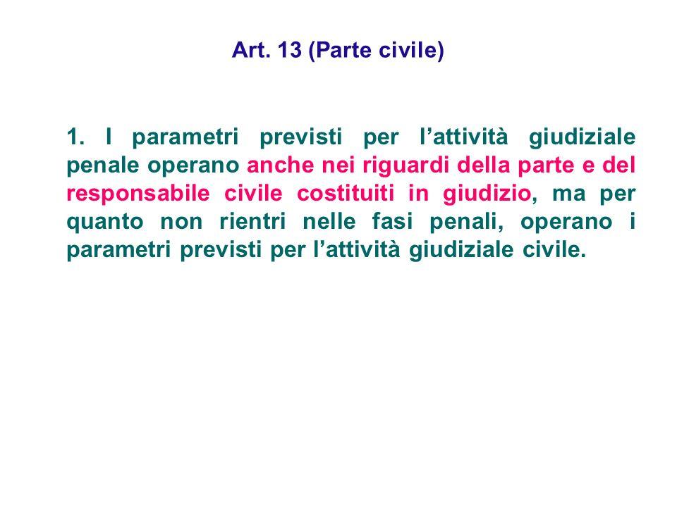 Art. 13 (Parte civile) 1. I parametri previsti per lattività giudiziale penale operano anche nei riguardi della parte e del responsabile civile costit
