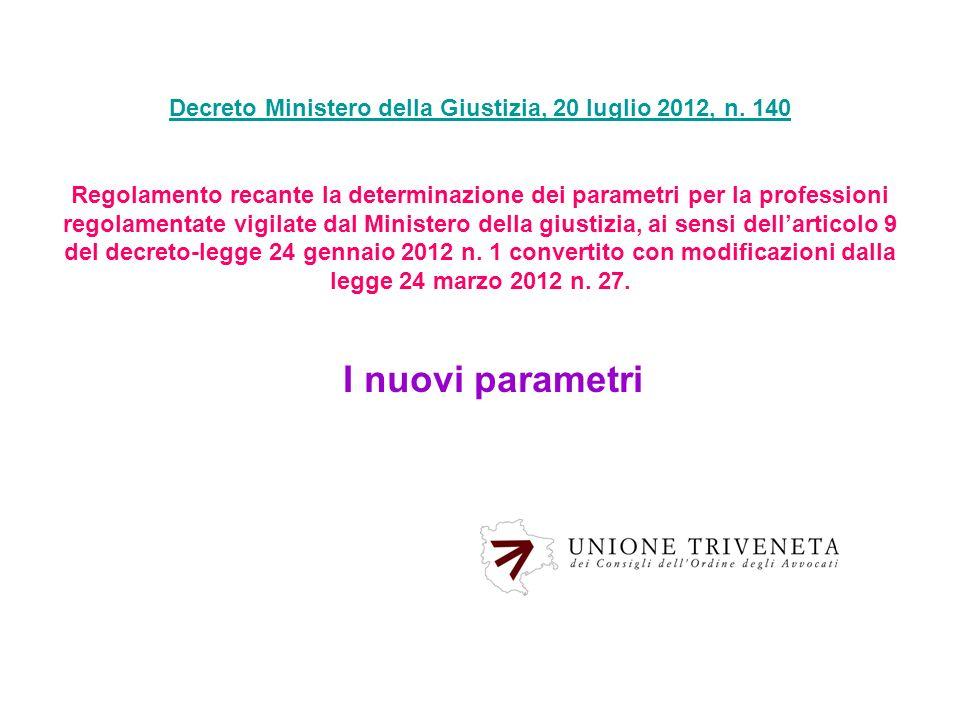 La nuova normativa del DM 140/2012 Art.1 (Ambito di applicazione e regole generali) 1.