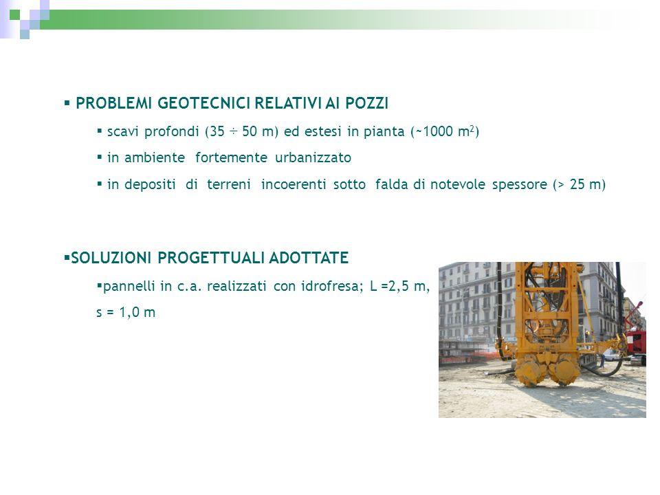PROBLEMI GEOTECNICI RELATIVI AI POZZI scavi profondi (35 ÷ 50 m) ed estesi in pianta (~1000 m 2 ) in ambiente fortemente urbanizzato in depositi di te