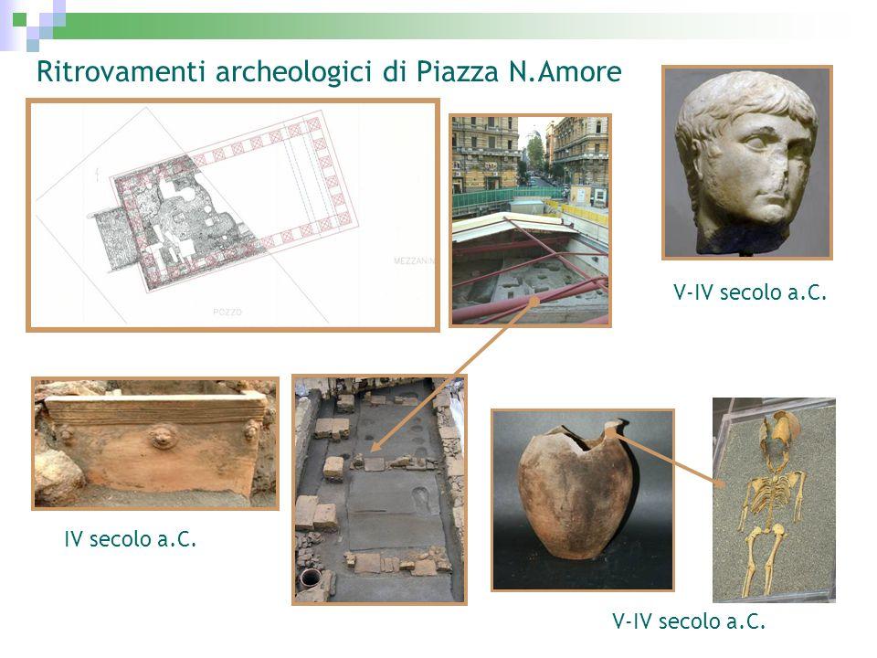 Ritrovamenti archeologici di Piazza N.Amore IV secolo a.C. V-IV secolo a.C.