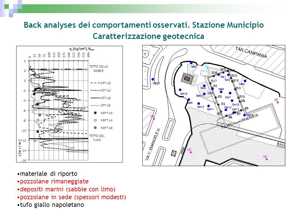 Back analyses dei comportamenti osservati. Stazione Municipio Caratterizzazione geotecnica materiale di riporto pozzolane rimaneggiate depositi marini