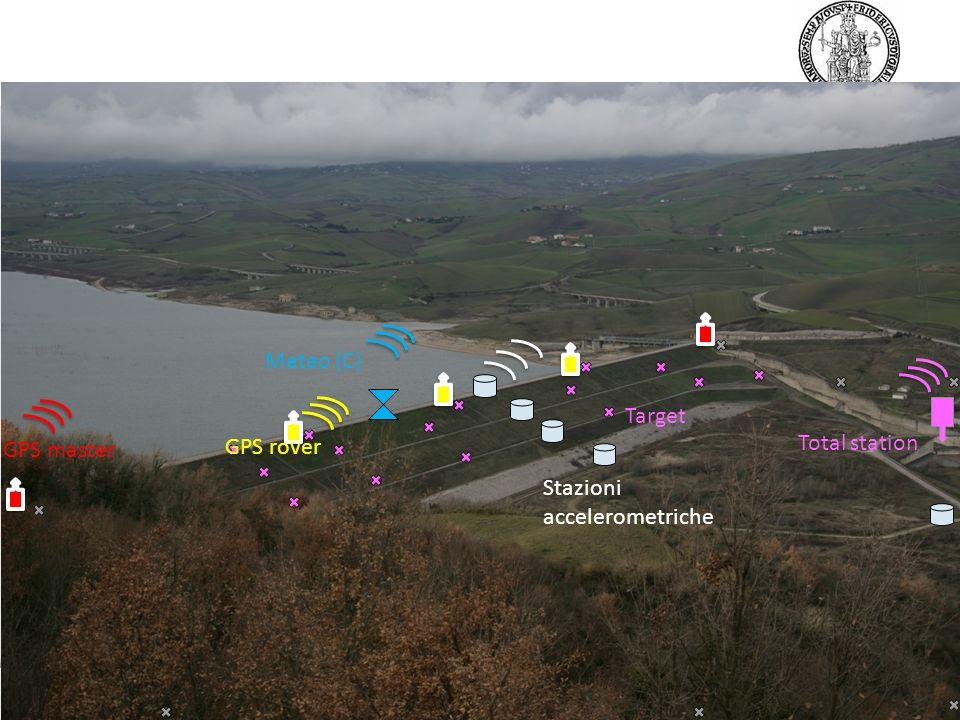 GPS master GPS rover Meteo (C) Stazioni accelerometriche Target Total station
