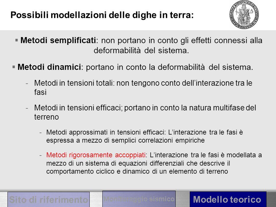 Possibili modellazioni delle dighe in terra: Metodi semplificati: non portano in conto gli effetti connessi alla deformabilità del sistema. Metodi din