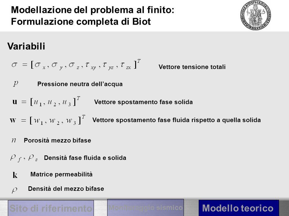 Modellazione del problema al finito: Formulazione completa di Biot Variabili Vettore tensione totali Pressione neutra dellacqua Vettore spostamento fa