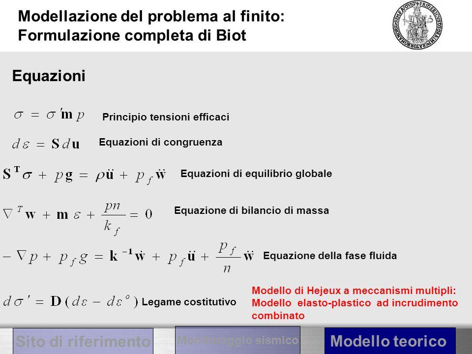 Modellazione del problema al finito: Formulazione completa di Biot Principio tensioni efficaci Equazioni Equazioni di congruenza Equazioni di equilibrio globale Equazione di bilancio di massa Equazione della fase fluida Legame costitutivo Modello di Hejeux a meccanismi multipli: Modello elasto-plastico ad incrudimento combinato Sito di riferimento Modello teorico Monitoraggio sismico