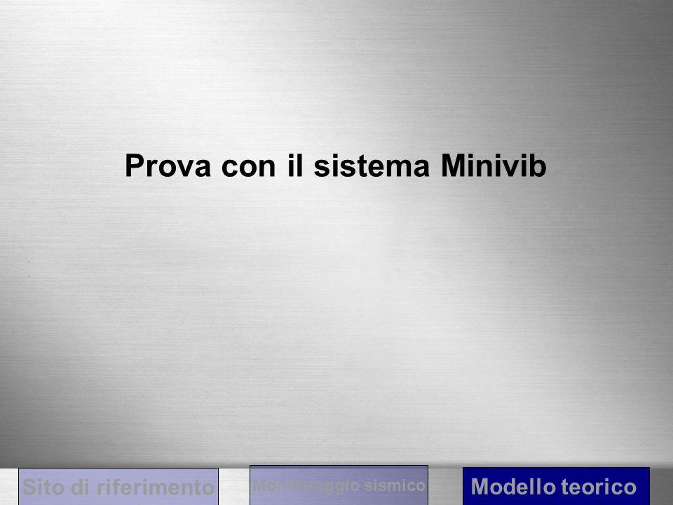 Prova con il sistema Minivib Sito di riferimento Modello teorico Monitoraggio sismico