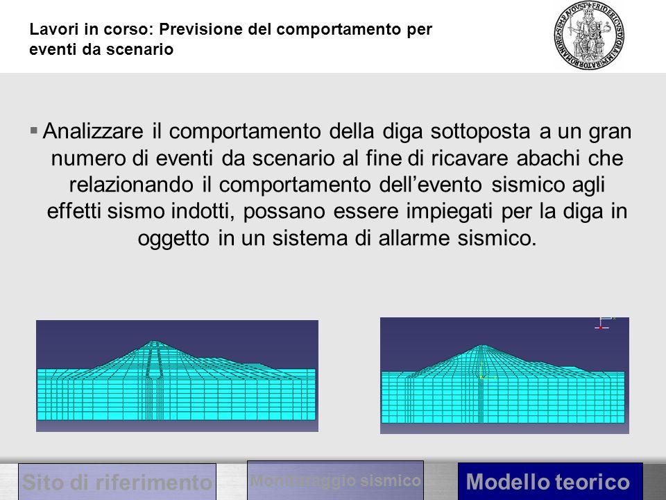Lavori in corso: Previsione del comportamento per eventi da scenario Analizzare il comportamento della diga sottoposta a un gran numero di eventi da s