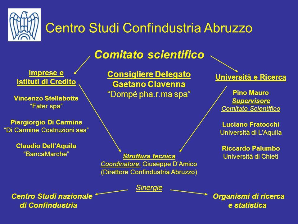 Centro Studi Confindustria Abruzzo Comitato scientifico Consigliere Delegato Gaetano Clavenna Dompé pha.r.ma spa Struttura tecnica Coordinatore: Giuse