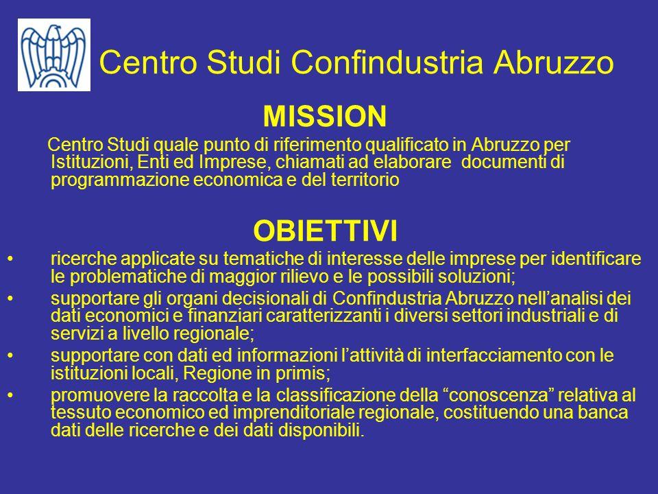 Centro Studi Confindustria Abruzzo MISSION Centro Studi quale punto di riferimento qualificato in Abruzzo per Istituzioni, Enti ed Imprese, chiamati a