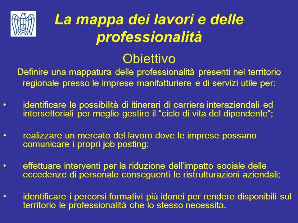 La mappa dei lavori e delle professionalità Obiettivo Definire una mappatura delle professionalità presenti nel territorio regionale presso le imprese