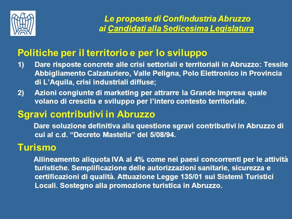 Le proposte di Confindustria Abruzzo ai Candidati alla Sedicesima Legislatura Politiche per il territorio e per lo sviluppo 1)Dare risposte concrete a
