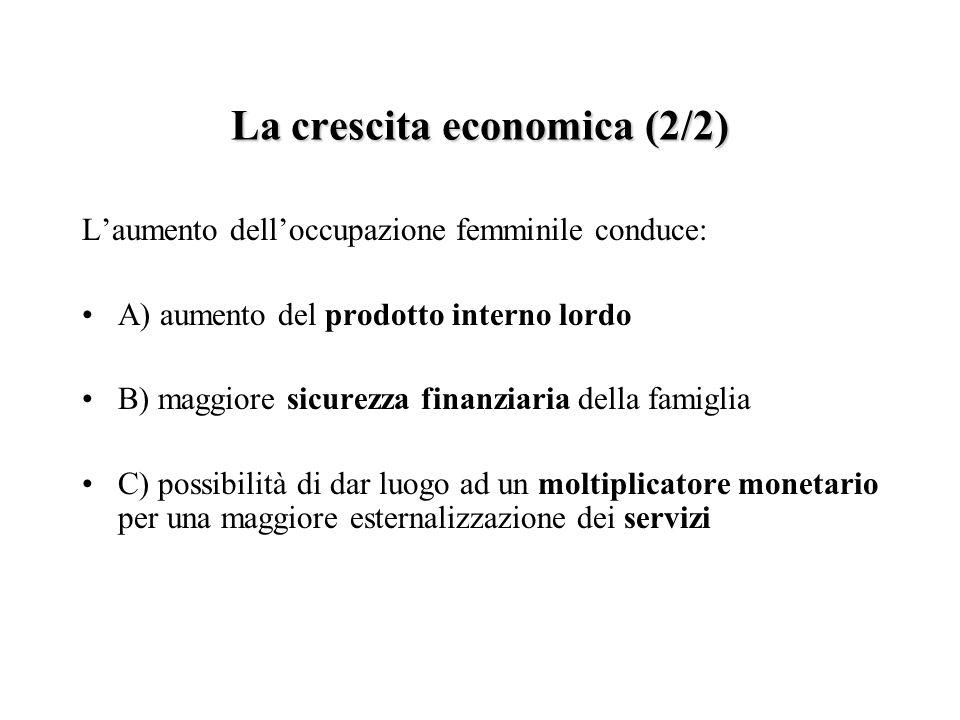 La crescita economica (2/2) Laumento delloccupazione femminile conduce: A) aumento del prodotto interno lordo B) maggiore sicurezza finanziaria della
