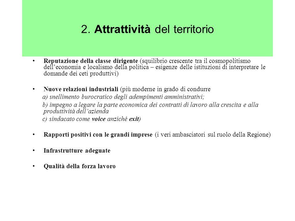 2. Attrattività del territorio Reputazione della classe dirigente (squilibrio crescente tra il cosmopolitismo delleconomia e localismo della politica