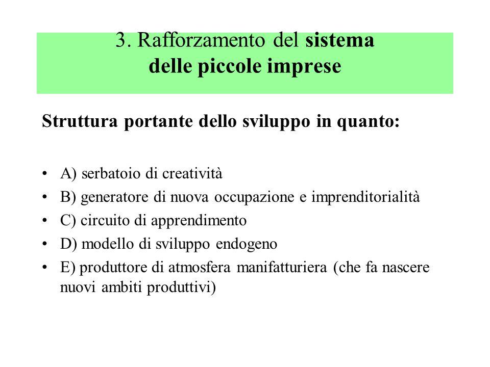 3. Rafforzamento del sistema delle piccole imprese Struttura portante dello sviluppo in quanto: A) serbatoio di creatività B) generatore di nuova occu