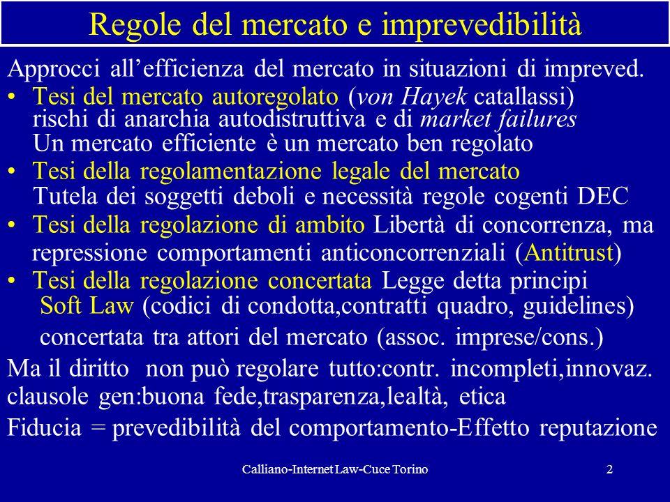 Calliano-Internet Law-Cuce Torino2 Regole del mercato e imprevedibilità Approcci allefficienza del mercato in situazioni di impreved. Tesi del mercato