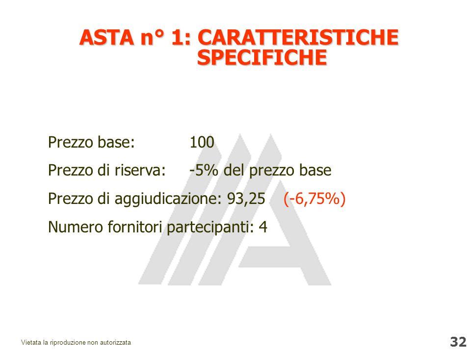 32 Vietata la riproduzione non autorizzata ASTA n° 1: CARATTERISTICHE SPECIFICHE Prezzo base:100 Prezzo di riserva:-5% del prezzo base Prezzo di aggiudicazione: 93,25(-6,75%) Numero fornitori partecipanti: 4