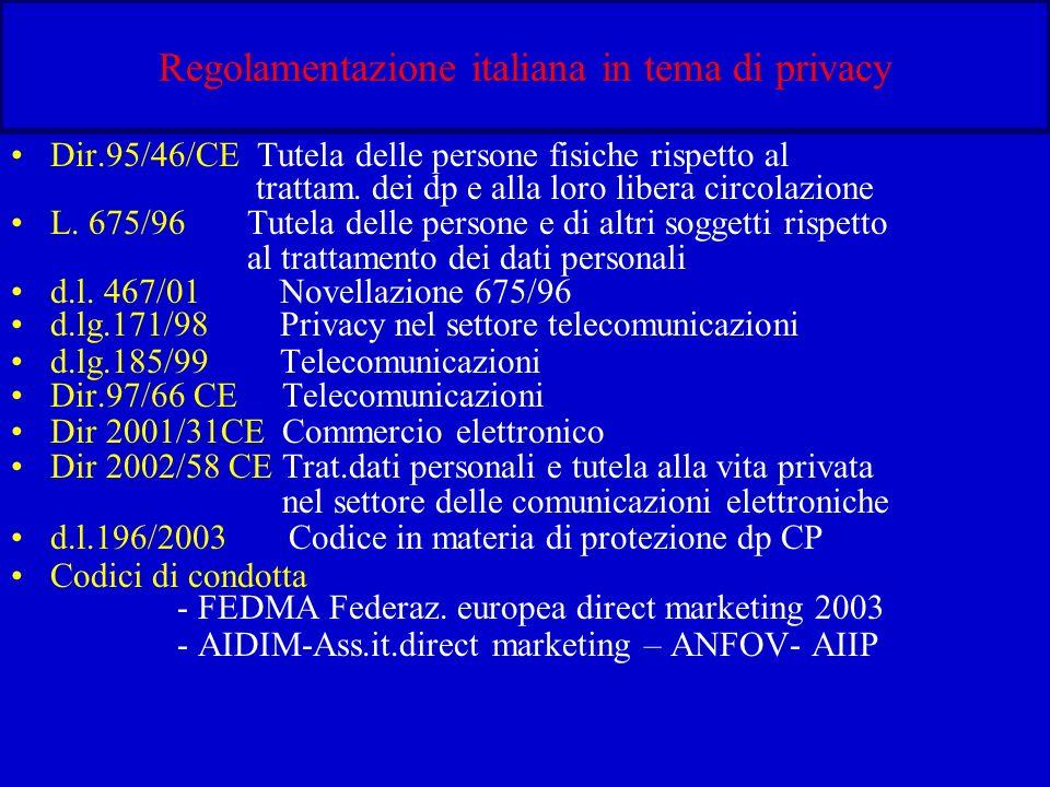 Innovazioni in dl.467/2001 Impossibilità di tutto regolamentare - Soft Law Cod.condotta per settori:Internet,direct mark.,informaz.com.le Art.20 c.2c) Emanandi codici di condotta dovranno prevedere Casi di trat.