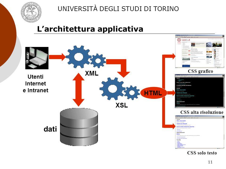 11 Larchitettura applicativa Utenti Internet e Intranet dati XML XSL CSS grafico CSS solo testo CSS alta risoluzione HTML UNIVERSITÀ DEGLI STUDI DI TORINO