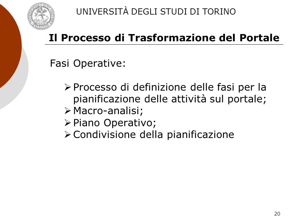 20 Il Processo di Trasformazione del Portale Fasi Operative: Processo di definizione delle fasi per la pianificazione delle attività sul portale; Macr
