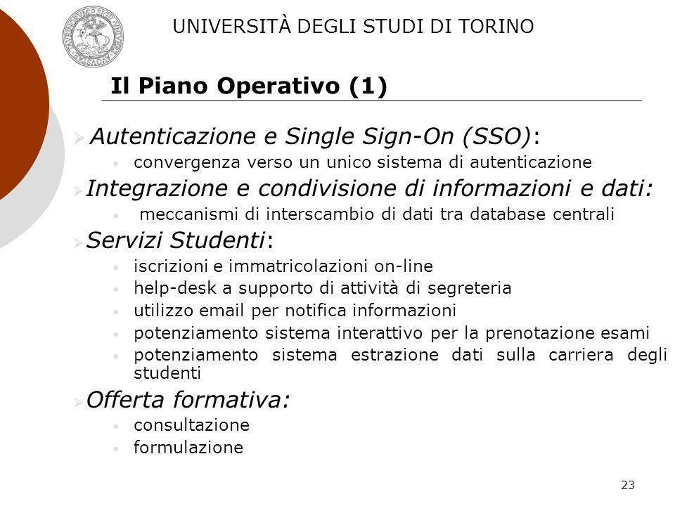 23 Il Piano Operativo (1) Autenticazione e Single Sign-On (SSO): convergenza verso un unico sistema di autenticazione Integrazione e condivisione di i