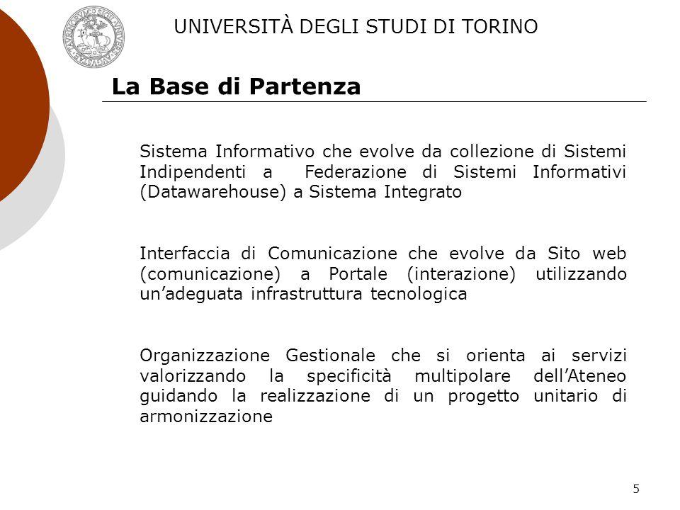 5 La Base di Partenza UNIVERSITÀ DEGLI STUDI DI TORINO Sistema Informativo che evolve da collezione di Sistemi Indipendenti a Federazione di Sistemi I