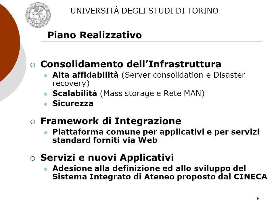 8 Piano Realizzativo Consolidamento dellInfrastruttura Alta affidabilità (Server consolidation e Disaster recovery) Scalabilità (Mass storage e Rete M