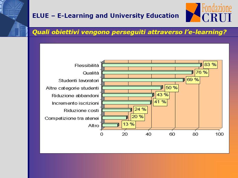 ELUE – E-Learning and University Education Quali obiettivi vengono perseguiti attraverso le-learning?