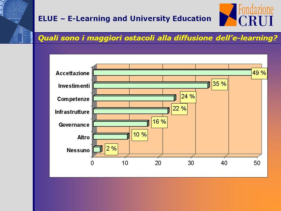 ELUE – E-Learning and University Education Quali sono i maggiori ostacoli alla diffusione delle-learning?