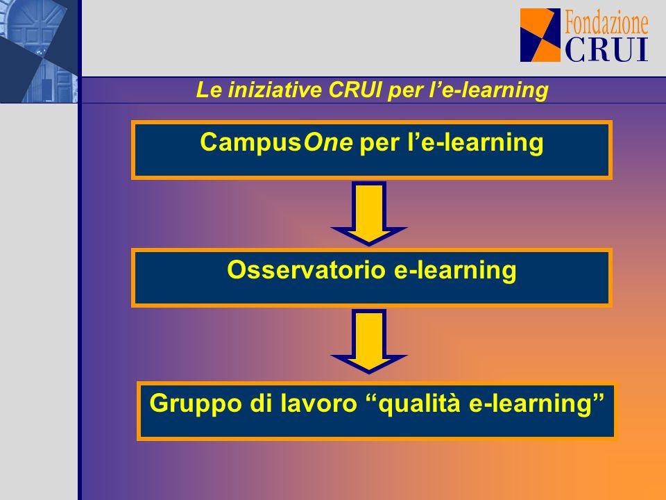 CampusOne per le-learning Osservatorio e-learning Gruppo di lavoro qualità e-learning Le iniziative CRUI per le-learning