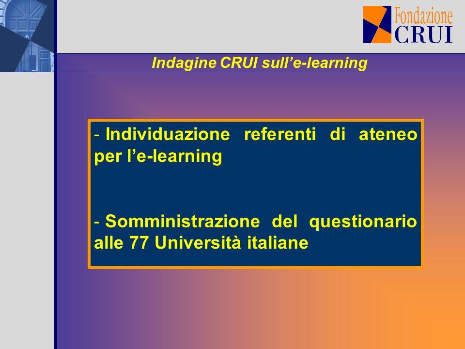 Le tipologie di piattaforme utilizzate ELUE – E-Learning and University Education Le più diffuse: Blackboard, Moodle, IBM-LMS, Learning Space