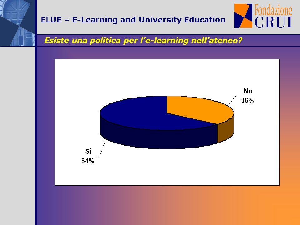 ELUE – E-Learning and University Education A cosa corrisponde una politica per le-learning % di atenei Con una politica per l e- learning Senza una politica per l e- learning Formazione ICT per studenti 74,3 %50,0 % Formazione ICT per docenti 77,1 %45,8 % Possibilità email per studenti 77,1 %33,3 % Repository materiali on line 48,6 %25,0 % Indagini interne su e-learning 57,1 %30,0 % Costi aggiuntivi per studenti 20,0 %-