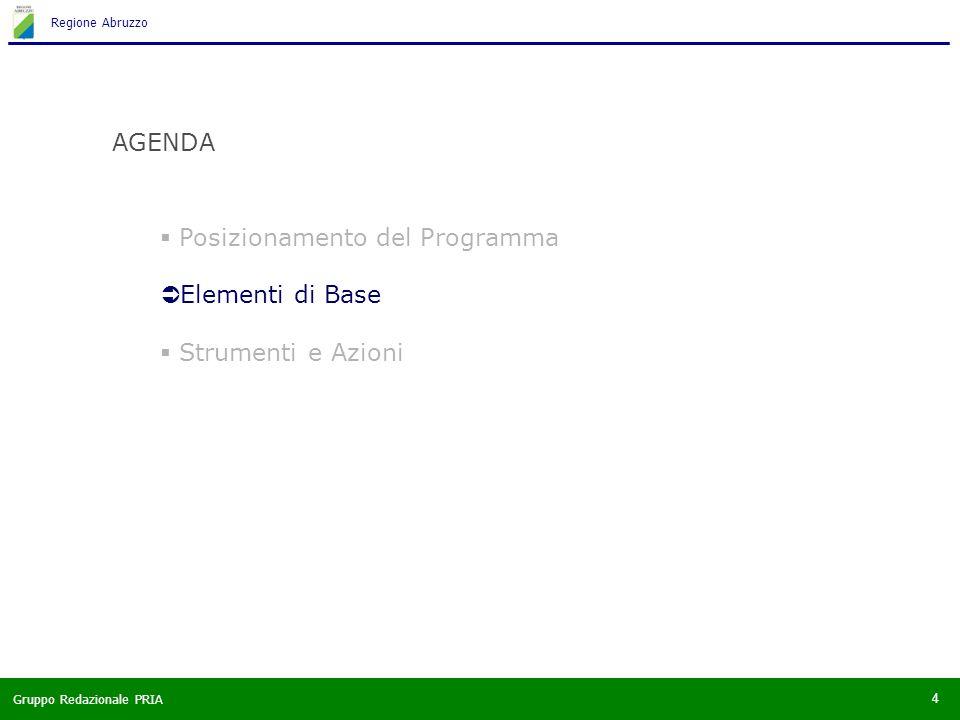 Gruppo Redazionale PRIA Regione Abruzzo 4 AGENDA Posizionamento del Programma Elementi di Base Strumenti e Azioni