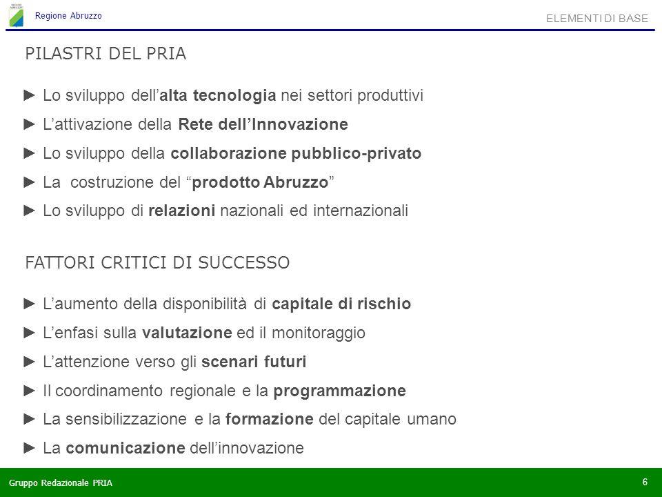 Gruppo Redazionale PRIA Regione Abruzzo 7 AGENDA Posizionamento del Programma Elementi di Base Strumenti e Azioni