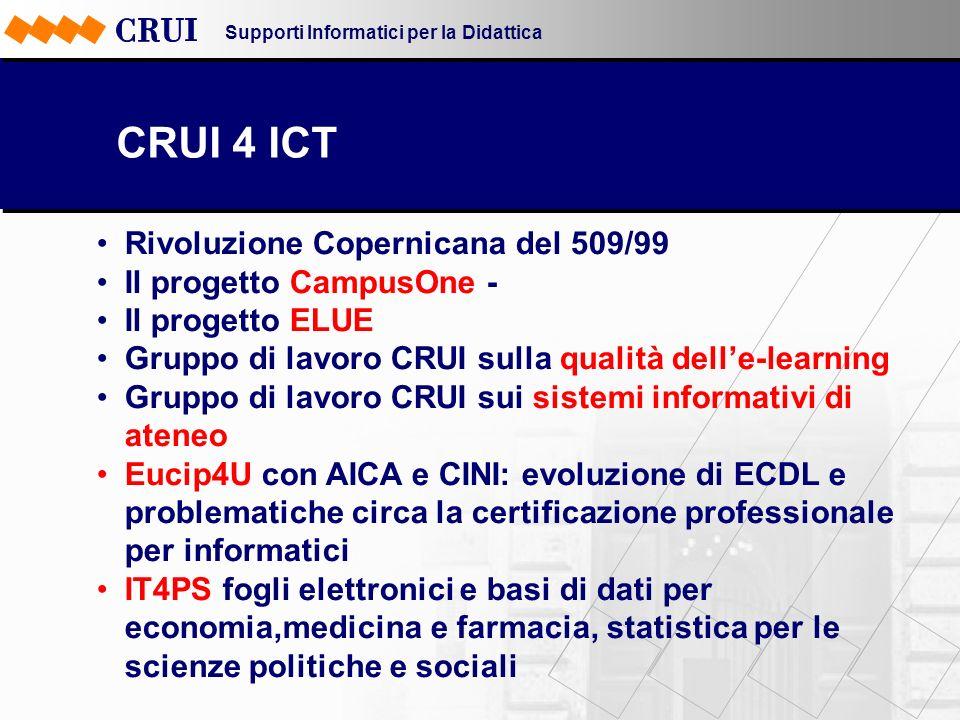 Supporti Informatici per la Didattica CRUI 4 ICT Rivoluzione Copernicana del 509/99 Il progetto CampusOne - Il progetto ELUE Gruppo di lavoro CRUI sul