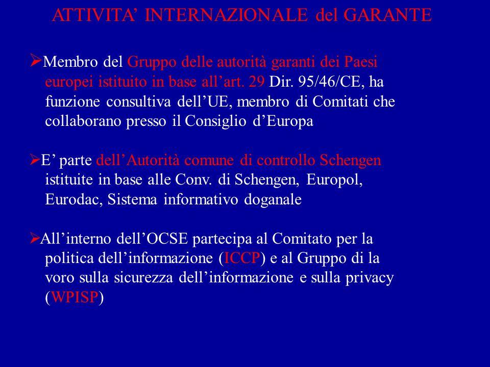 ATTIVITA INTERNAZIONALE del GARANTE Membro del Gruppo delle autorità garanti dei Paesi europei istituito in base allart. 29 Dir. 95/46/CE, ha funzione