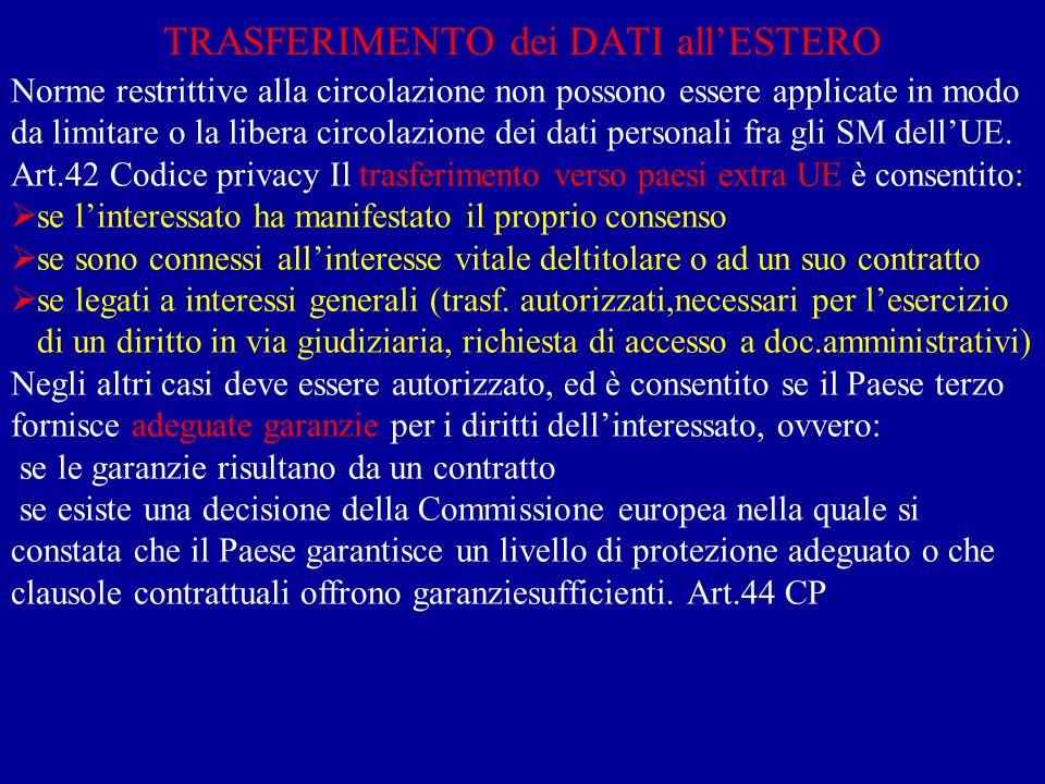 TRASFERIMENTO dei DATI allESTERO Norme restrittive alla circolazione non possono essere applicate in modo da limitare o la libera circolazione dei dati personali fra gli SM dellUE.