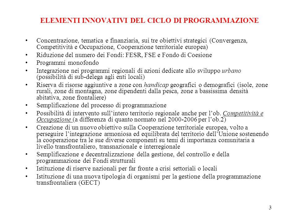 4 OBIETTIVI DELLA STRATEGIA REGIONALE PER LA PROGRAMMAZIONE REGIONALE 2007 - 2013