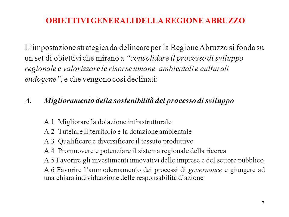 7 Limpostazione strategica da delineare per la Regione Abruzzo si fonda su un set di obiettivi che mirano a consolidare il processo di sviluppo regionale e valorizzare le risorse umane, ambientali e culturali endogene, e che vengono così declinati: A.Miglioramento della sostenibilità del processo di sviluppo A.1 Migliorare la dotazione infrastrutturale A.2 Tutelare il territorio e la dotazione ambientale A.3 Qualificare e diversificare il tessuto produttivo A.4 Promuovere e potenziare il sistema regionale della ricerca A.5 Favorire gli investimenti innovativi delle imprese e del settore pubblico A.6 Favorire lammodernamento dei processi di governance e giungere ad una chiara individuazione delle responsabilità dazione OBIETTIVI GENERALI DELLA REGIONE ABRUZZO