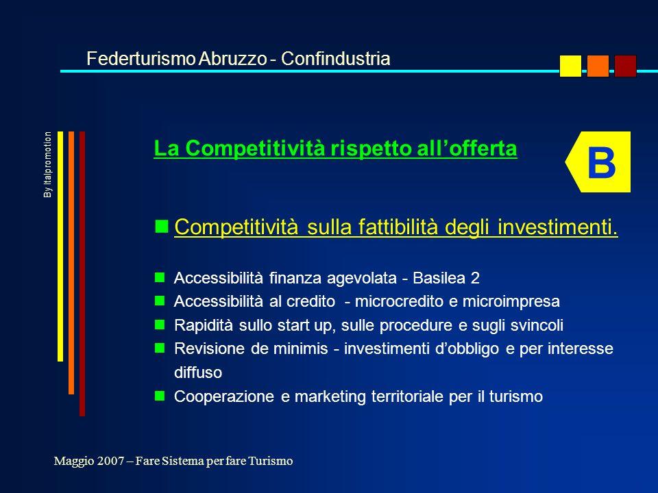 La Competitività rispetto allofferta nCompetitività sulla fattibilità degli investimenti.