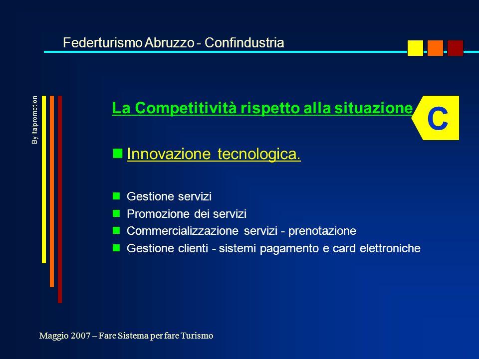 La Competitività rispetto alla situazione nInnovazione tecnologica.