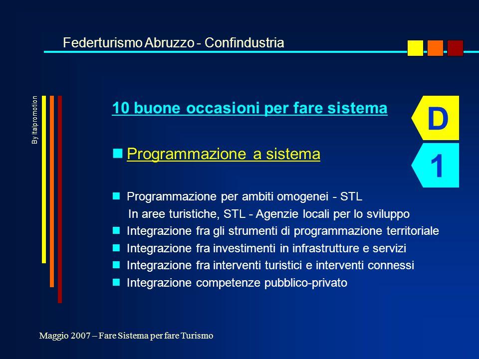 10 buone occasioni per fare sistema nProgrammazione a sistema nProgrammazione per ambiti omogenei - STL In aree turistiche, STL - Agenzie locali per lo sviluppo nIntegrazione fra gli strumenti di programmazione territoriale nIntegrazione fra investimenti in infrastrutture e servizi nIntegrazione fra interventi turistici e interventi connessi nIntegrazione competenze pubblico-privato Federturismo Abruzzo - Confindustria D 1 Maggio 2007 – Fare Sistema per fare Turismo By Italpromotion