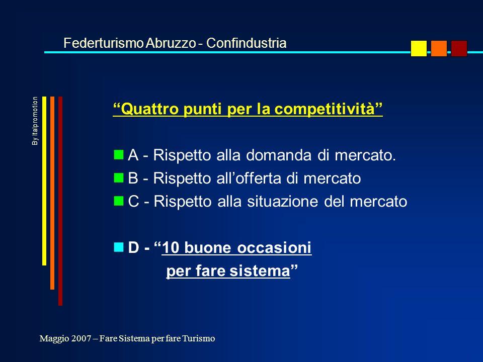 La Competitività rispetto alla domanda nAccessibilità/Mobilità destinazioni.