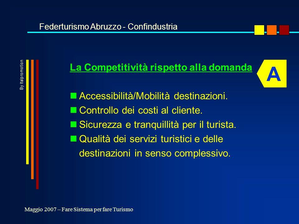 10 buone occasioni per fare sistema Federturismo Abruzzo - Confindustria n Programmazione n Sostenibilità n Produzione n Accoglienza n STL e APT n Promozione n Portali e reti n Normative n Finanzia agevolata n Reti Informazione Maggio 2007 – Fare Sistema per fare Turismo C By Italpromotion