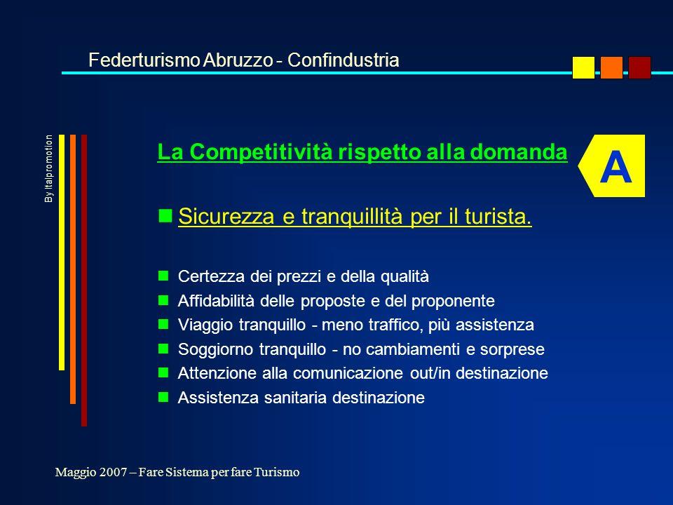 La Competitività rispetto alla domanda nSicurezza e tranquillità per il turista.