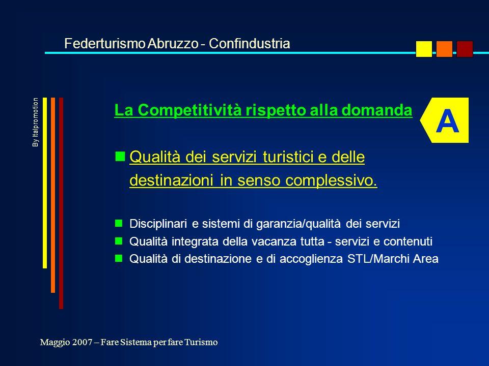 10 buone occasioni per fare sistema nAccoglienza a sistema nMiglioramento sistema ospitalità nelle strutture e nellarea nProcedure di accoglienza - pubblico/privato - periodo/target nMateriali informativi pratici, leggeri, efficaci nOrari sportelli flessibili per destinazione e per periodo nConnessioni attività pubbliche e private nSistema unitario di informazione e comunicazione darea Federturismo Abruzzo - Confindustria Maggio 2007 – Fare Sistema per fare Turismo D 4 By Italpromotion