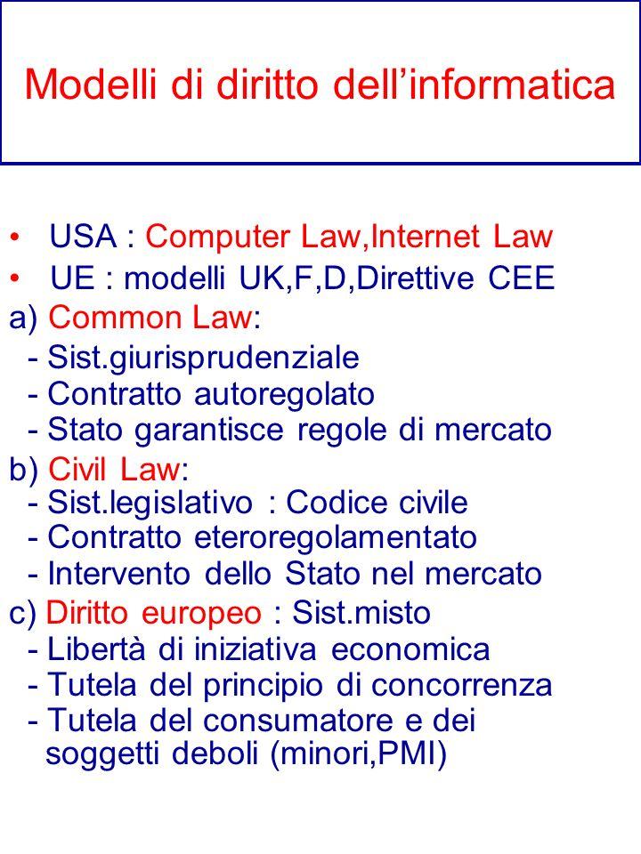 Modelli di diritto dellinformatica USA : Computer Law,Internet Law UE : modelli UK,F,D,Direttive CEE a) Common Law: - Sist.giurisprudenziale - Contrat